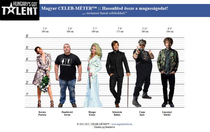 [CELEB-MÉTER™ :: RTL KLUB Hungary's Got Talent - Celebek]